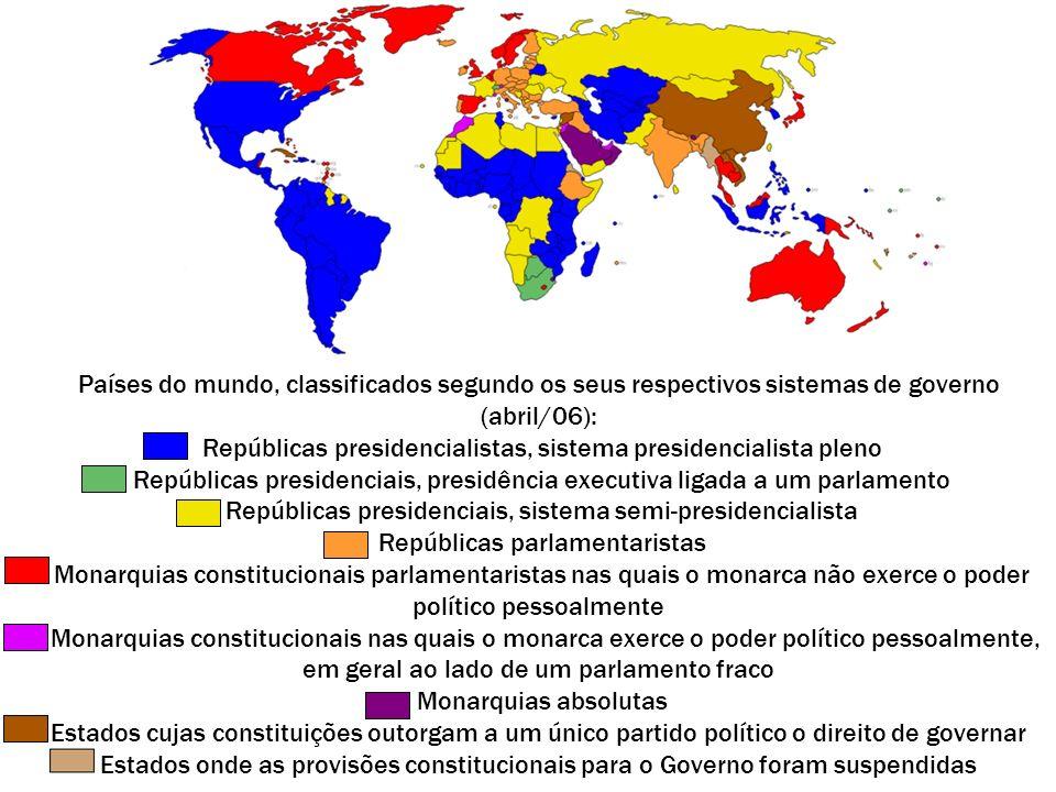 Repúblicas presidencialistas, sistema presidencialista pleno