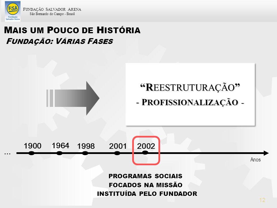 INSTITUÍDA PELO FUNDADOR
