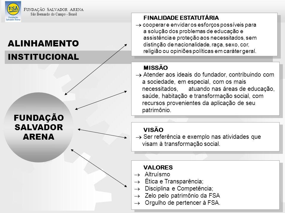 ALINHAMENTO INSTITUCIONAL FUNDAÇÃO SALVADOR ARENA MISSÃO