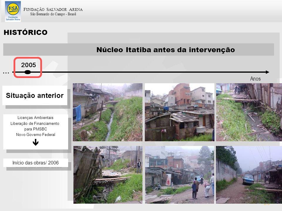 ... Núcleo Itatiba antes da intervenção  HISTÓRICO Situação anterior