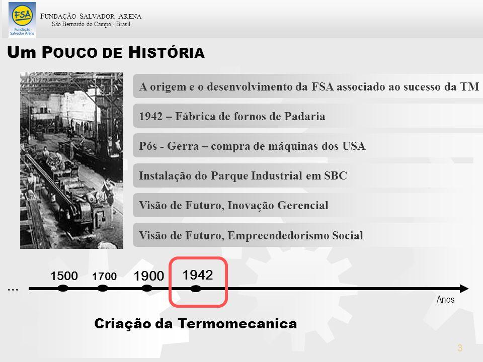 Um POUCO DE HISTÓRIA ... 1900 1942 Criação da Termomecanica