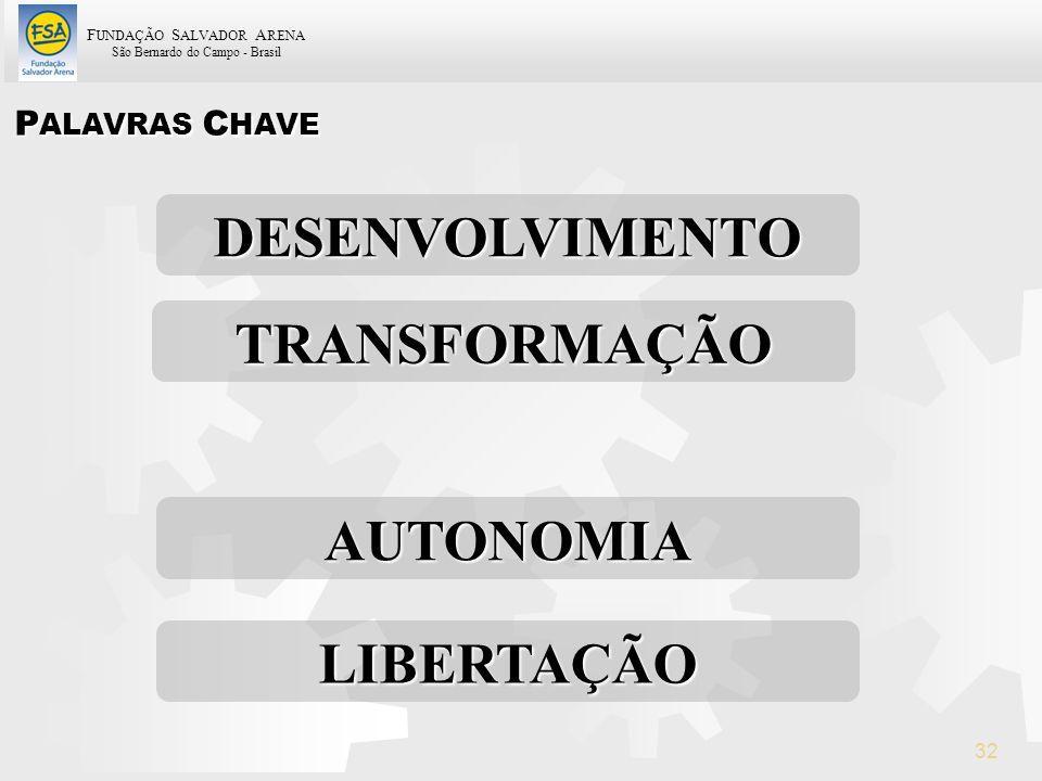 DESENVOLVIMENTO TRANSFORMAÇÃO AUTONOMIA LIBERTAÇÃO