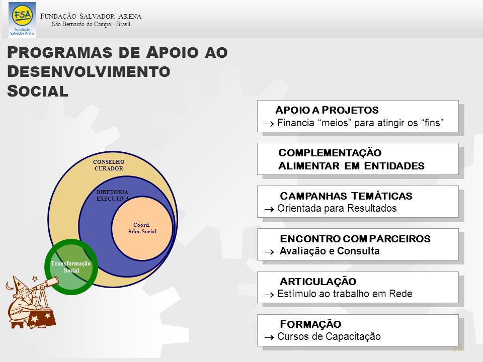PROGRAMAS DE APOIO AO DESENVOLVIMENTO SOCIAL APOIO A PROJETOS