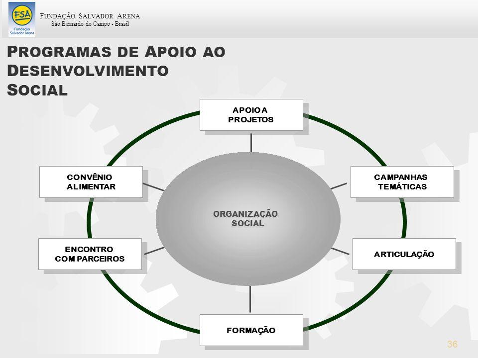 PROGRAMAS DE APOIO AO DESENVOLVIMENTO SOCIAL APOIO A PROJETOS CONVÊNIO