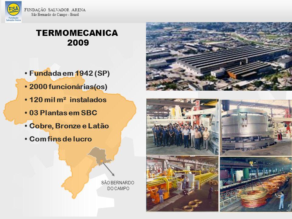 TERMOMECANICA 2009 Fundada em 1942 (SP) 2000 funcionárias(os)