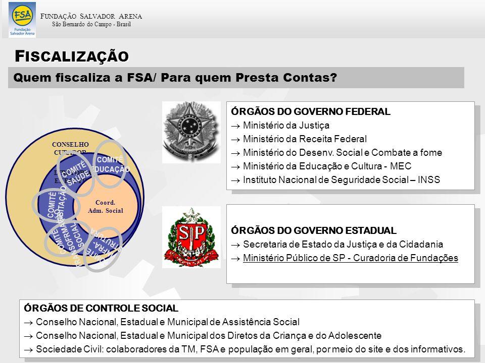 FISCALIZAÇÃO Quem fiscaliza a FSA/ Para quem Presta Contas