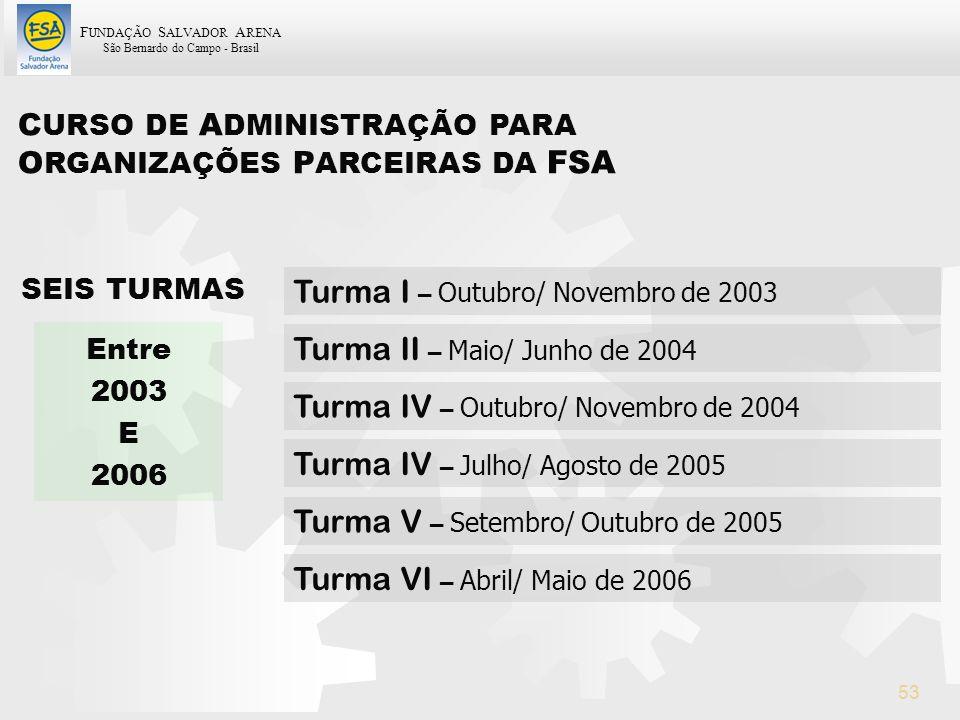 Turma I – Outubro/ Novembro de 2003