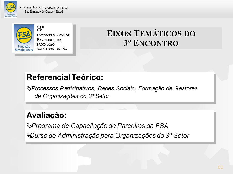 EIXOS TEMÁTICOS DO 3º ENCONTRO