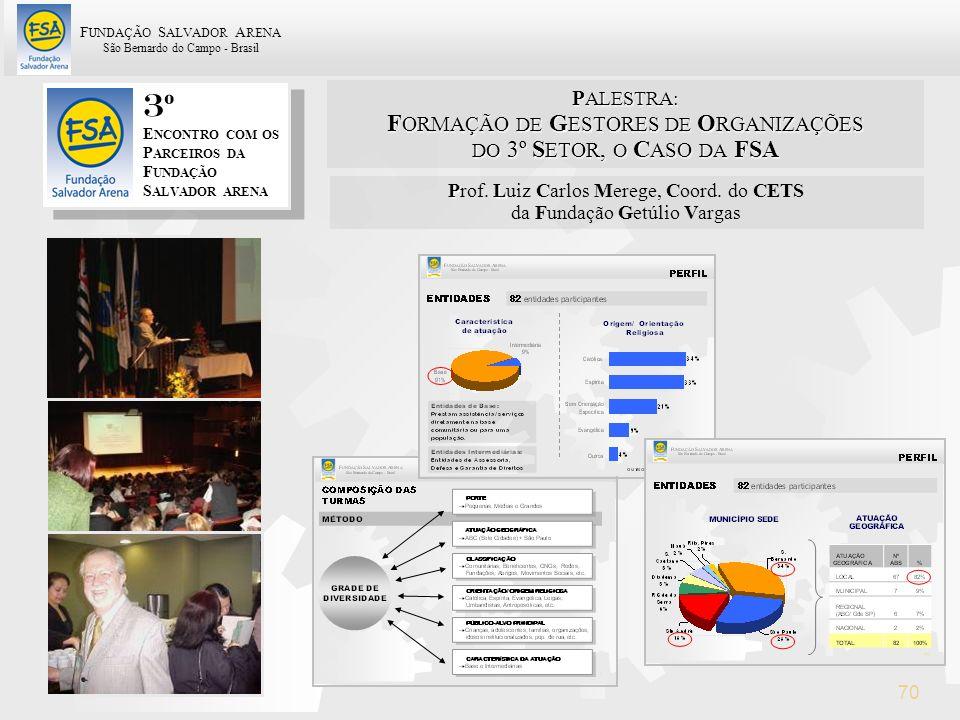 3º FORMAÇÃO DE GESTORES DE ORGANIZAÇÕES PALESTRA: