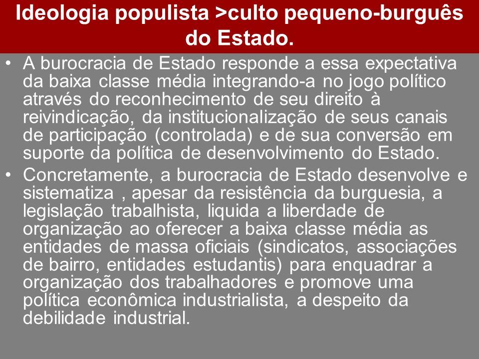 Ideologia populista >culto pequeno-burguês do Estado.
