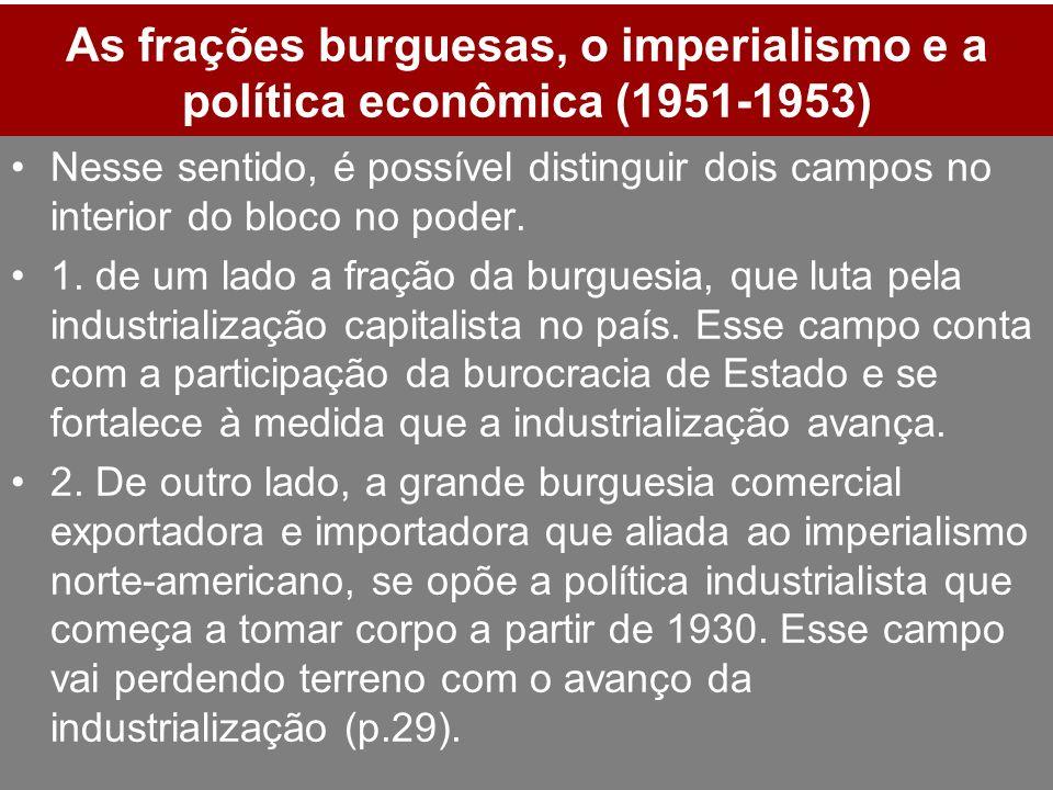 As frações burguesas, o imperialismo e a política econômica (1951-1953)