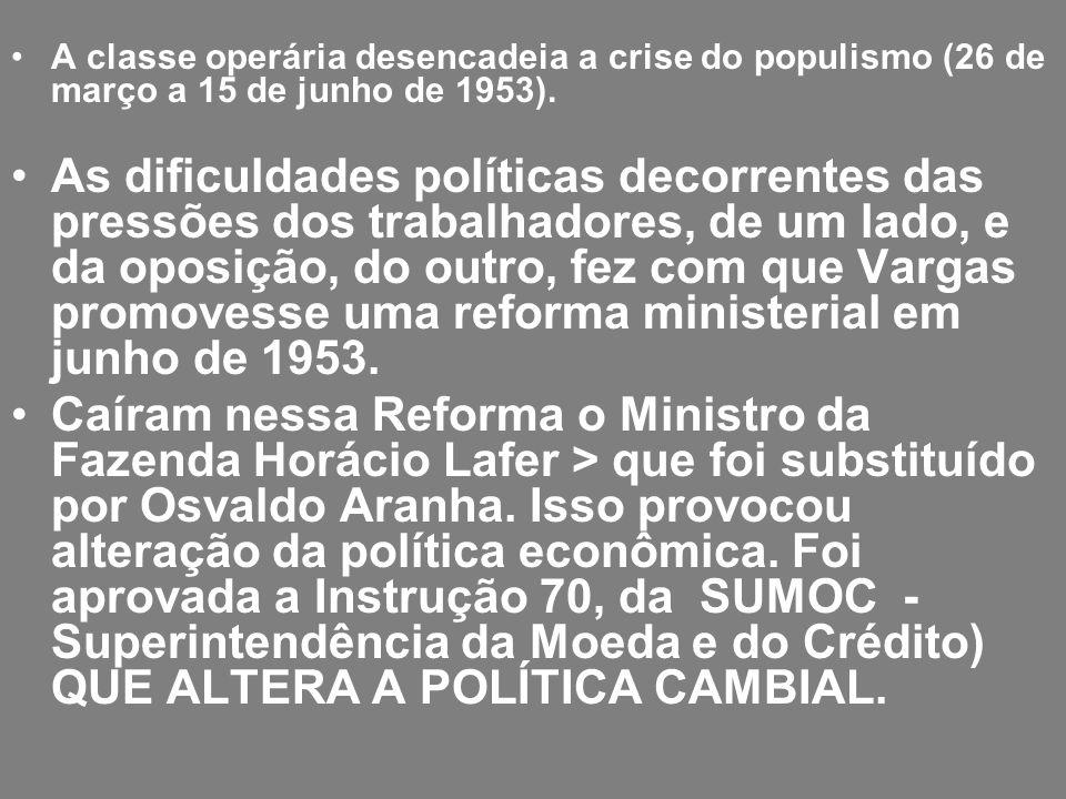 A classe operária desencadeia a crise do populismo (26 de março a 15 de junho de 1953).