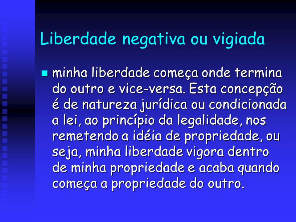 Liberdade negativa ou vigiada