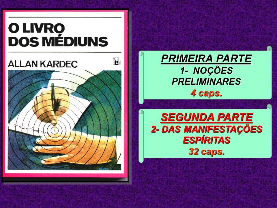 PRIMEIRA PARTE 1- NOÇÕES PRELIMINARES 4 caps.