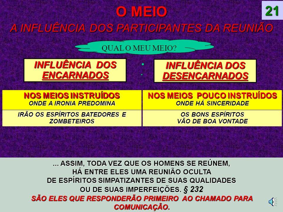 O MEIO A INFLUÊNCIA DOS PARTICIPANTES DA REUNIÃO