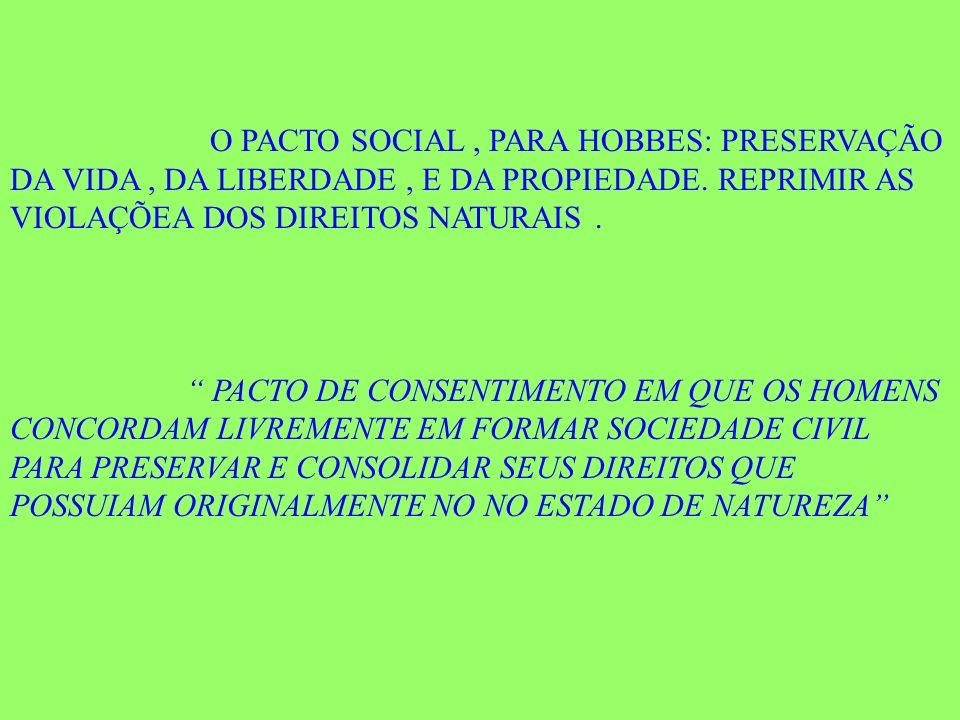 O PACTO SOCIAL , PARA HOBBES: PRESERVAÇÃO DA VIDA , DA LIBERDADE , E DA PROPIEDADE. REPRIMIR AS VIOLAÇÕEA DOS DIREITOS NATURAIS .