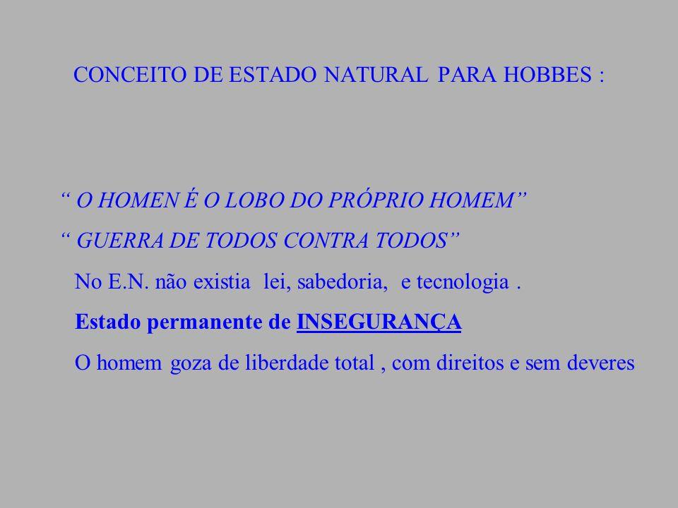 CONCEITO DE ESTADO NATURAL PARA HOBBES :