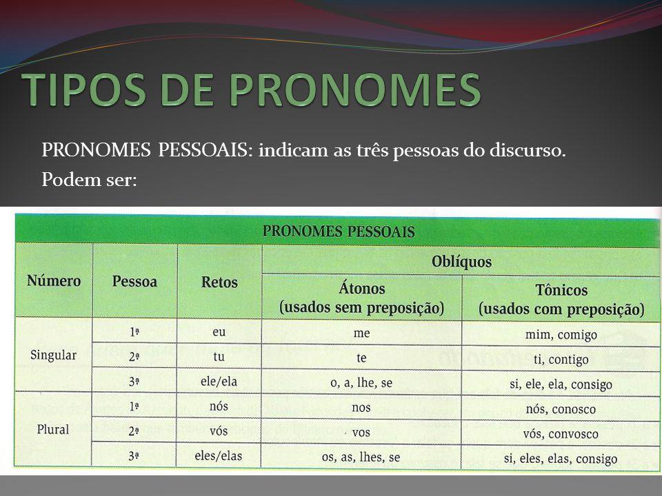 TIPOS DE PRONOMES PRONOMES PESSOAIS: indicam as três pessoas do discurso. Podem ser:
