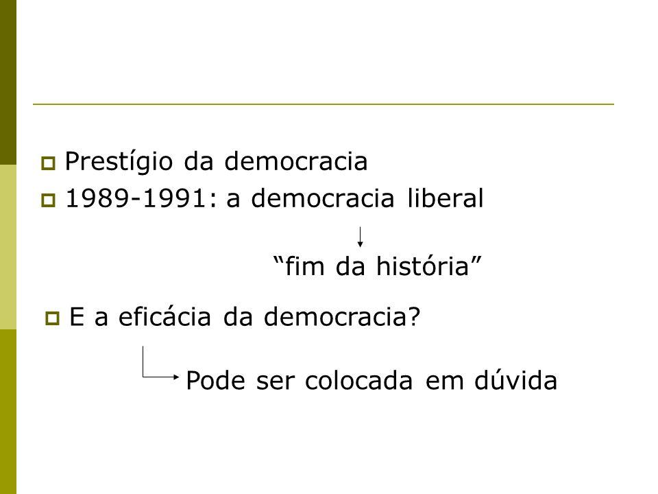Prestígio da democracia