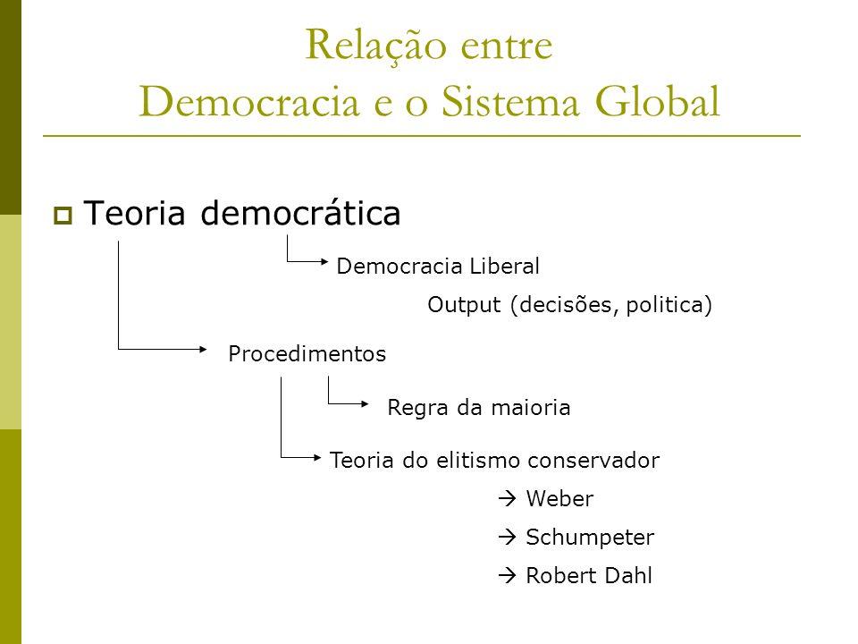 Relação entre Democracia e o Sistema Global