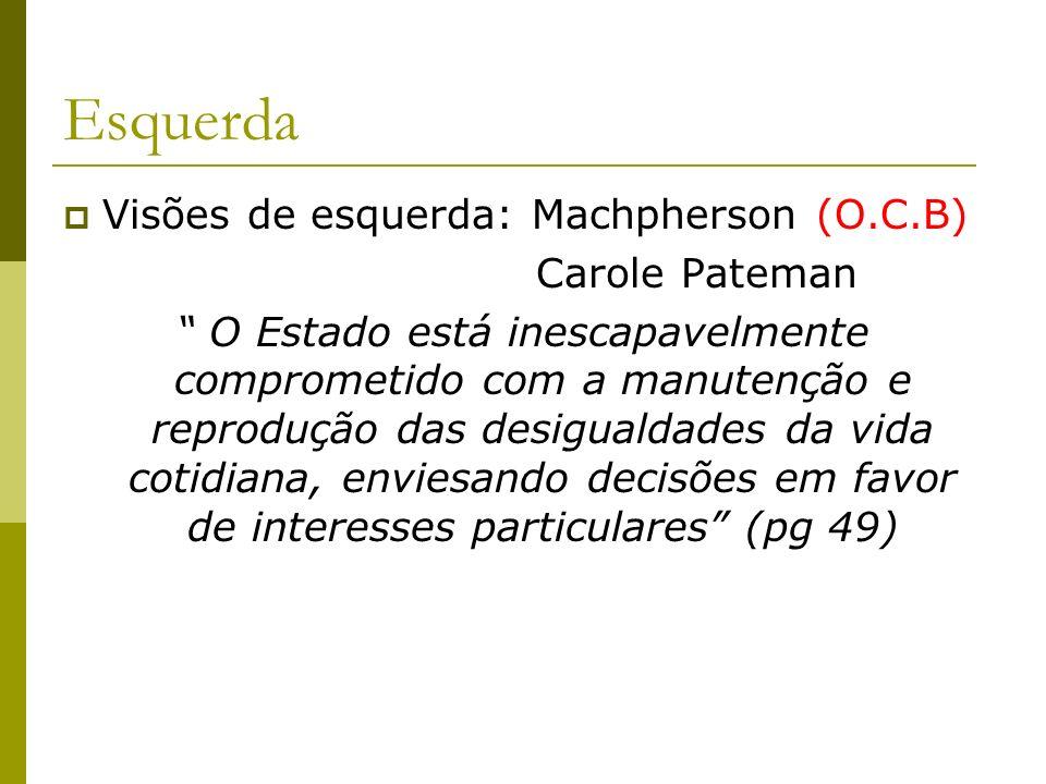 Esquerda Visões de esquerda: Machpherson (O.C.B) Carole Pateman