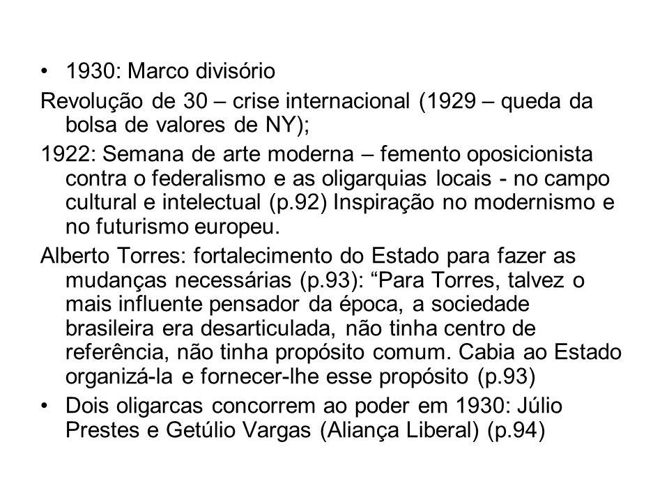 1930: Marco divisório Revolução de 30 – crise internacional (1929 – queda da bolsa de valores de NY);