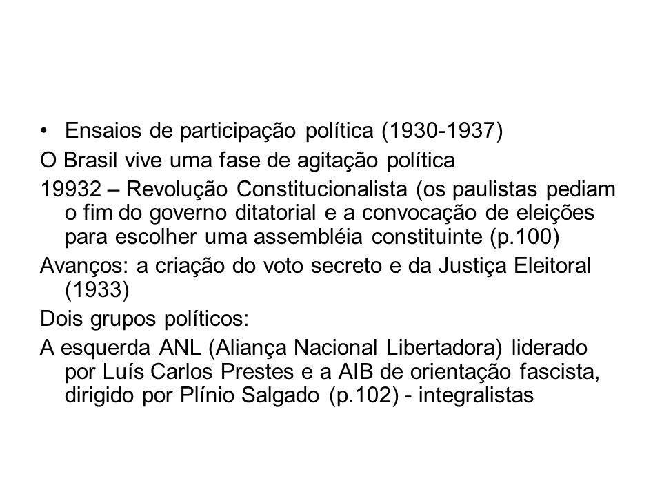 Ensaios de participação política (1930-1937)