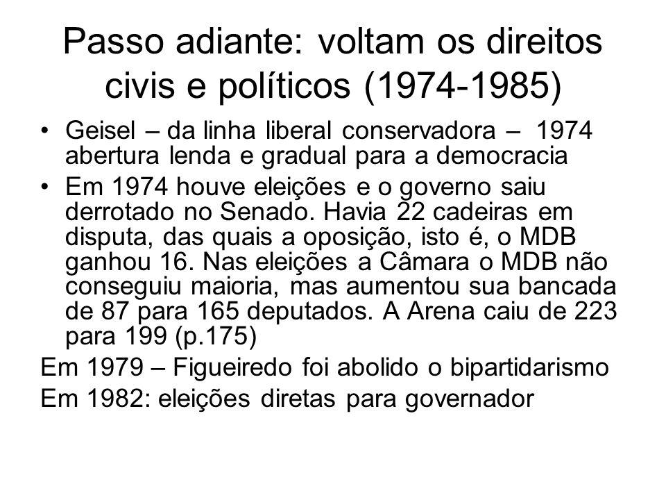 Passo adiante: voltam os direitos civis e políticos (1974-1985)