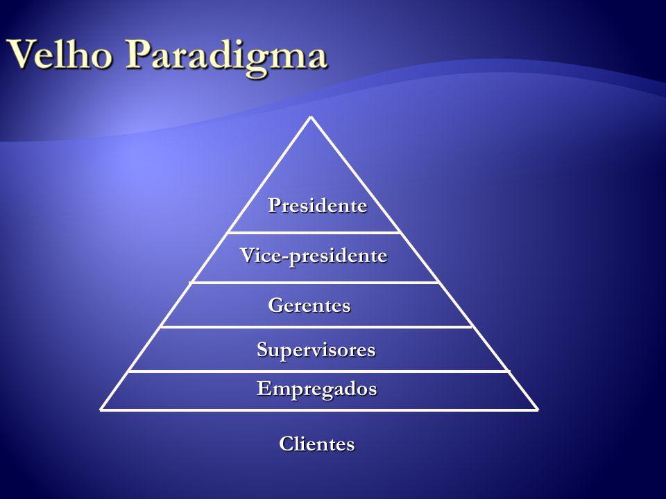 Velho Paradigma Presidente Vice-presidente Gerentes Supervisores