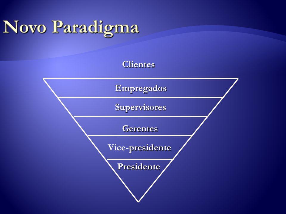 Novo Paradigma Clientes Empregados Supervisores Gerentes