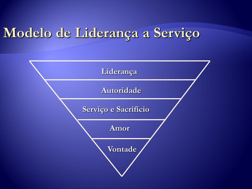 Modelo de Liderança a Serviço