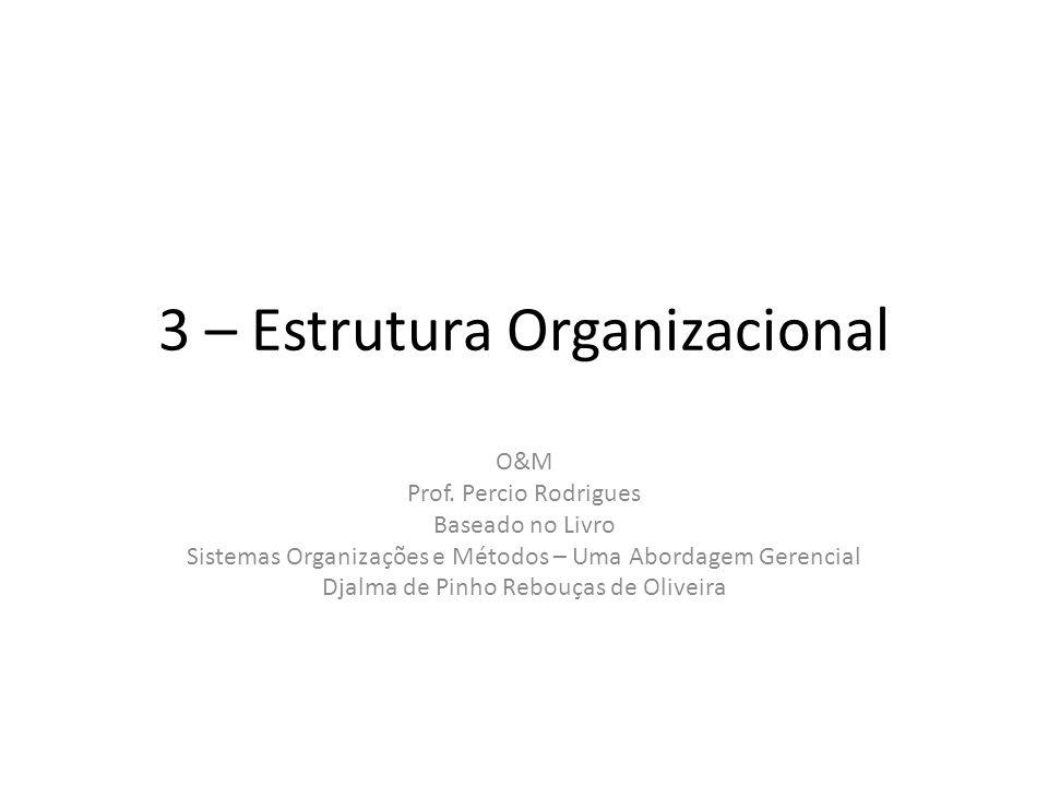 3 – Estrutura Organizacional