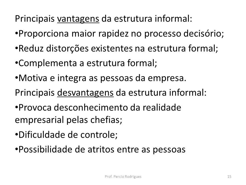 Principais vantagens da estrutura informal: