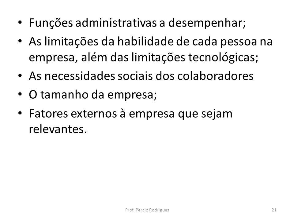 Funções administrativas a desempenhar;
