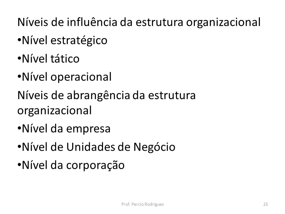 Níveis de influência da estrutura organizacional Nível estratégico