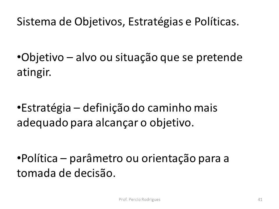 Sistema de Objetivos, Estratégias e Políticas.