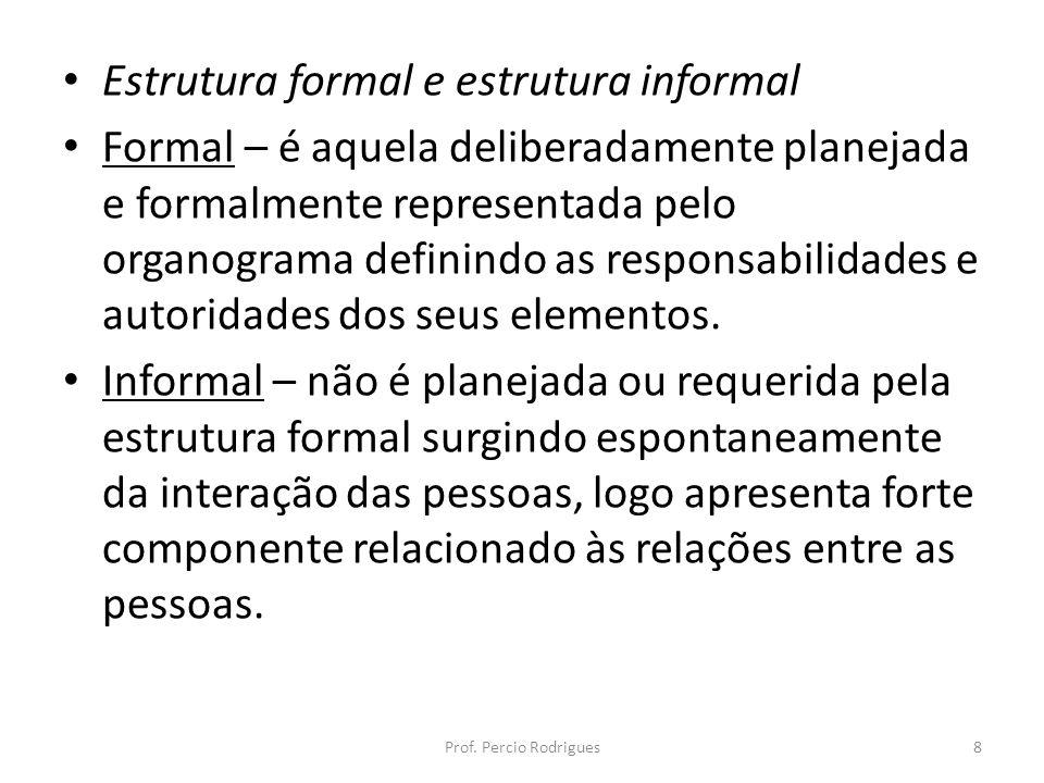Estrutura formal e estrutura informal