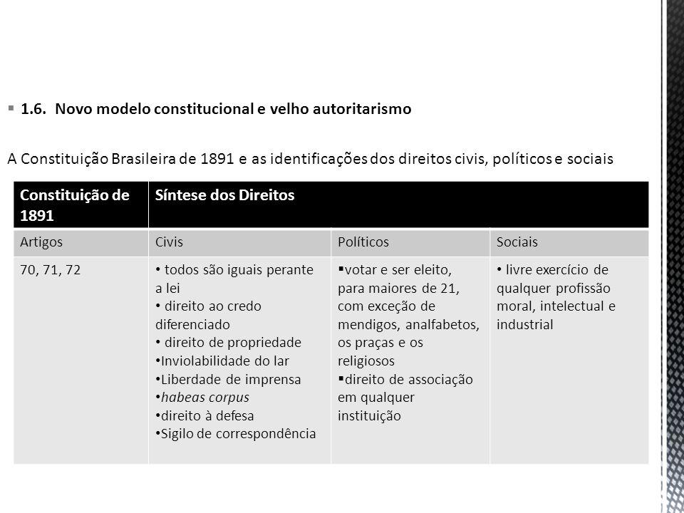 1.6. Novo modelo constitucional e velho autoritarismo
