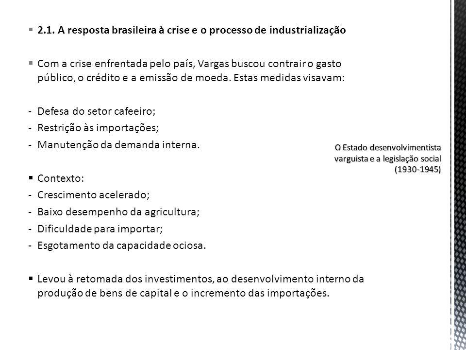 2.1. A resposta brasileira à crise e o processo de industrialização