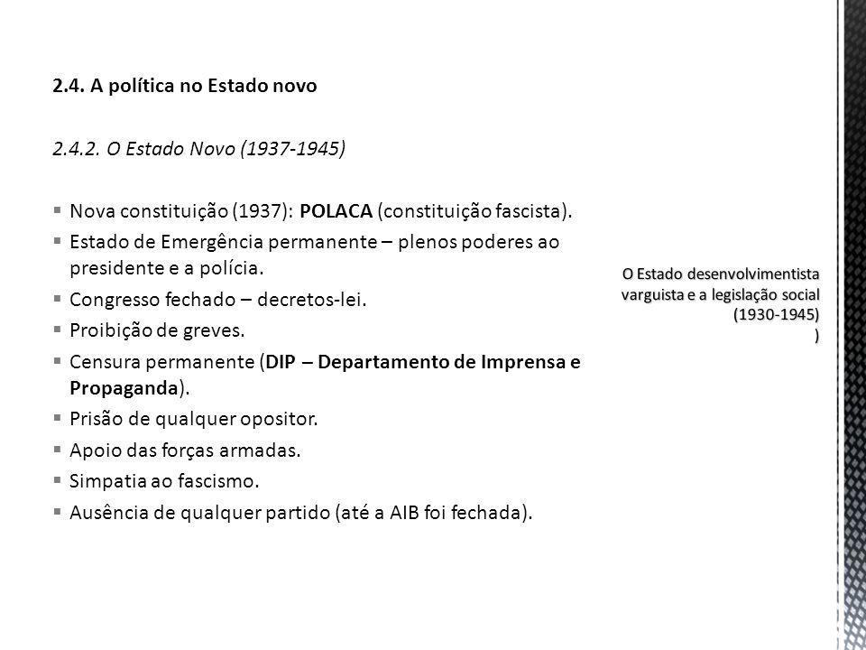 2.4. A política no Estado novo 2.4.2. O Estado Novo (1937-1945)