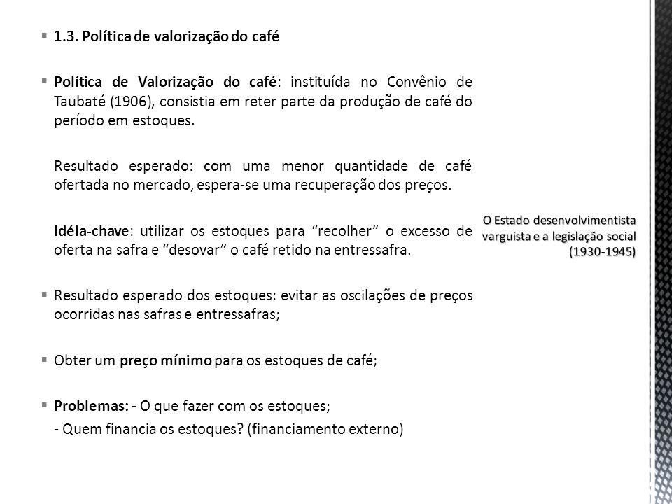 1.3. Política de valorização do café
