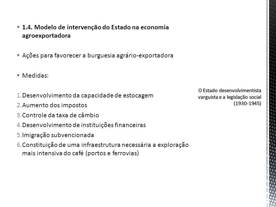1.4. Modelo de intervenção do Estado na economia agroexportadora