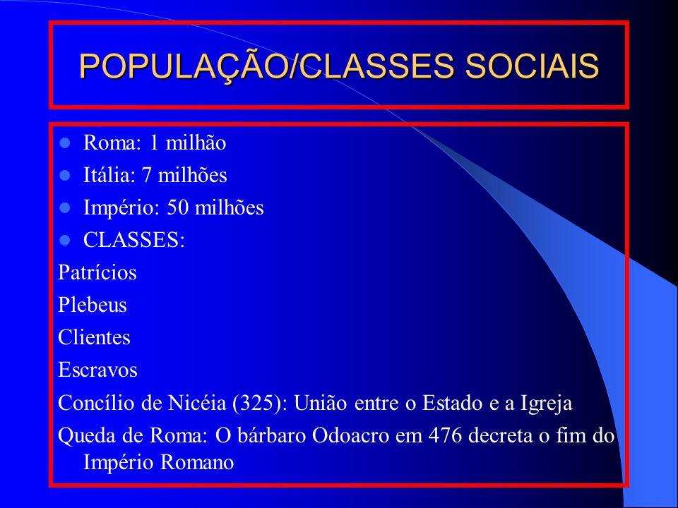POPULAÇÃO/CLASSES SOCIAIS