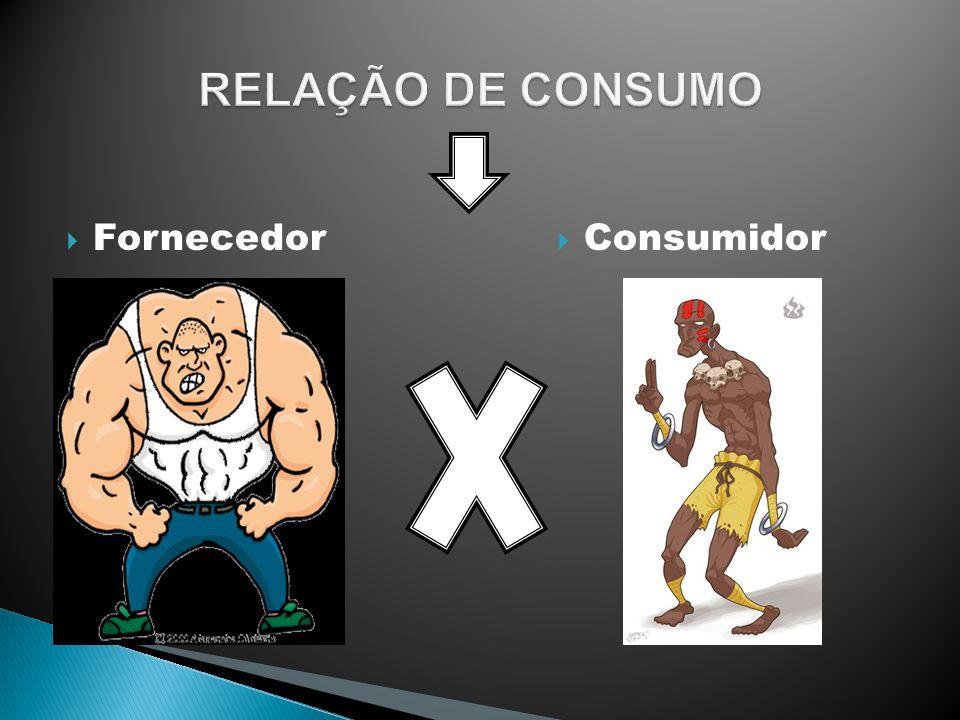 RELAÇÃO DE CONSUMO Fornecedor Consumidor