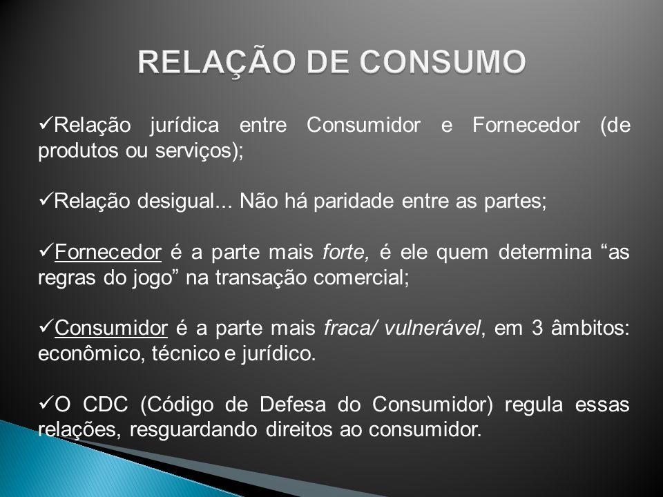 RELAÇÃO DE CONSUMO Relação jurídica entre Consumidor e Fornecedor (de produtos ou serviços); Relação desigual... Não há paridade entre as partes;