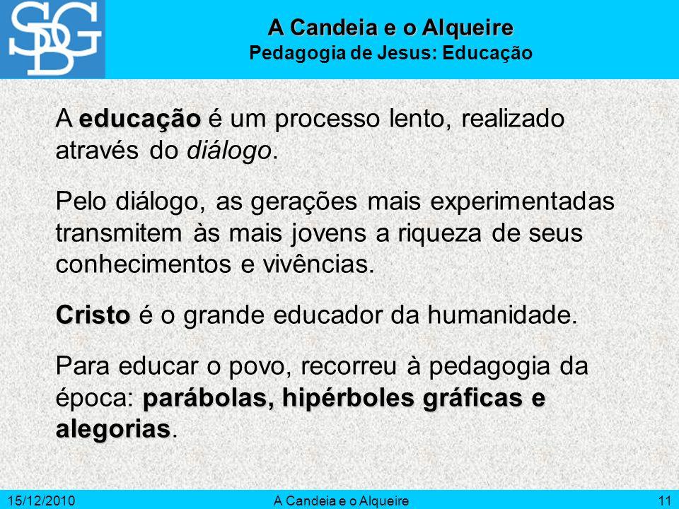 Pedagogia de Jesus: Educação