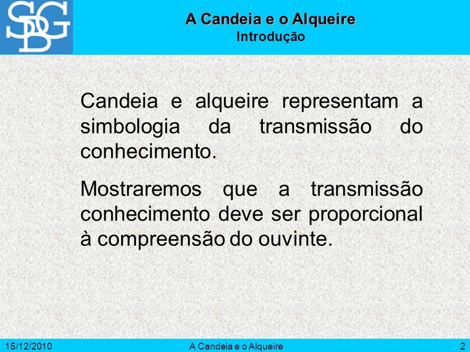 A Candeia e o AlqueireIntrodução. Candeia e alqueire representam a simbologia da transmissão do conhecimento.