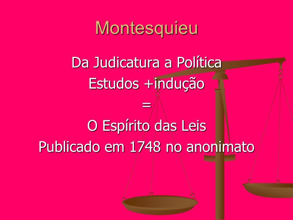 Montesquieu Da Judicatura a Política Estudos +indução =