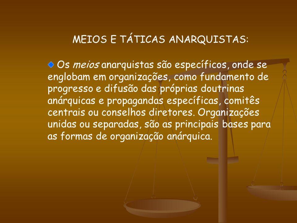 MEIOS E TÁTICAS ANARQUISTAS: