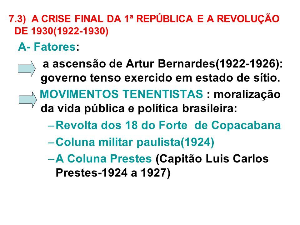 Revolta dos 18 do Forte de Copacabana Coluna militar paulista(1924)